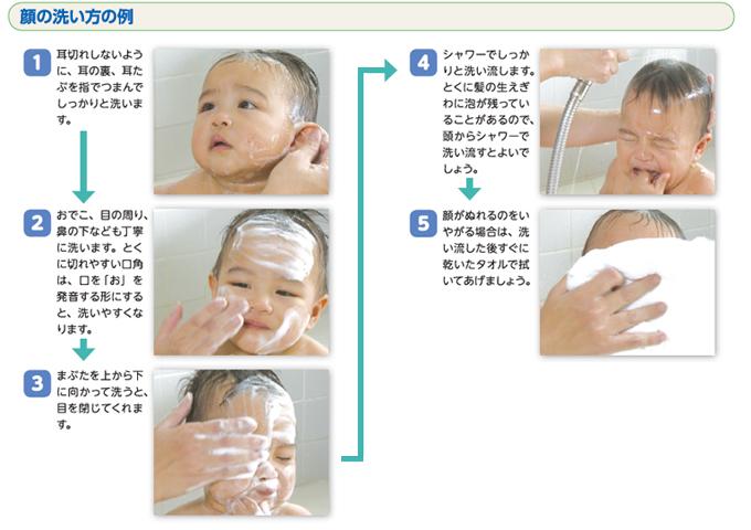 赤ちゃんの洗い方